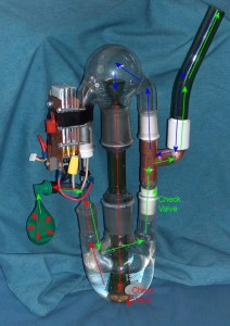 Zjarana Inżynieria: 20 Kreatywnych Sprzętów do Palenia Marihuany, kanabis.info