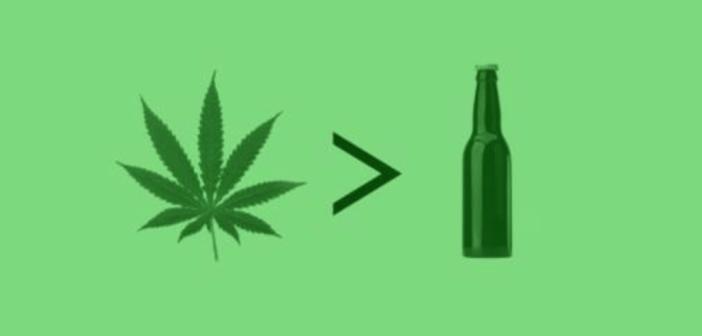 Wpływ Legalnej Marihuany na Konsumpcję Alkoholu, kanabis.info
