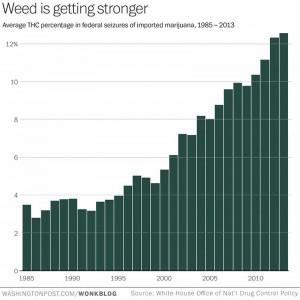 moc-marihuany- 6521